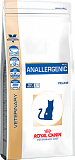RC Anallergenic AN 24