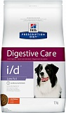 Hills Prescription Diet™ i/d™ Canine Low Fat, курица, при заболеваниях ЖКТ, низкокалорийный