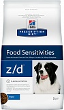 Hills Prescription Diet™ Canine z/d™, при аллергии