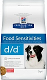 Hills Prescription Diet™ Canine d/d™ Salmon & Rice Лосось и рис, для лечения аллергии